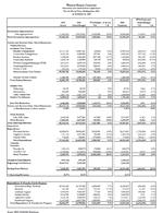 FY16 Q3 Status Report