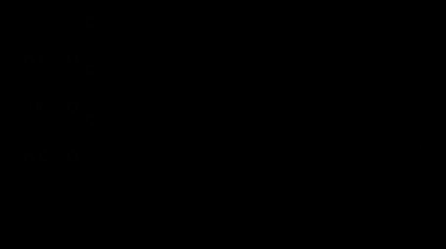 Alkanes Alkenes Alkynes Worksheet Checks Worksheet