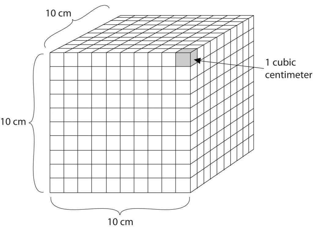 Volume figure