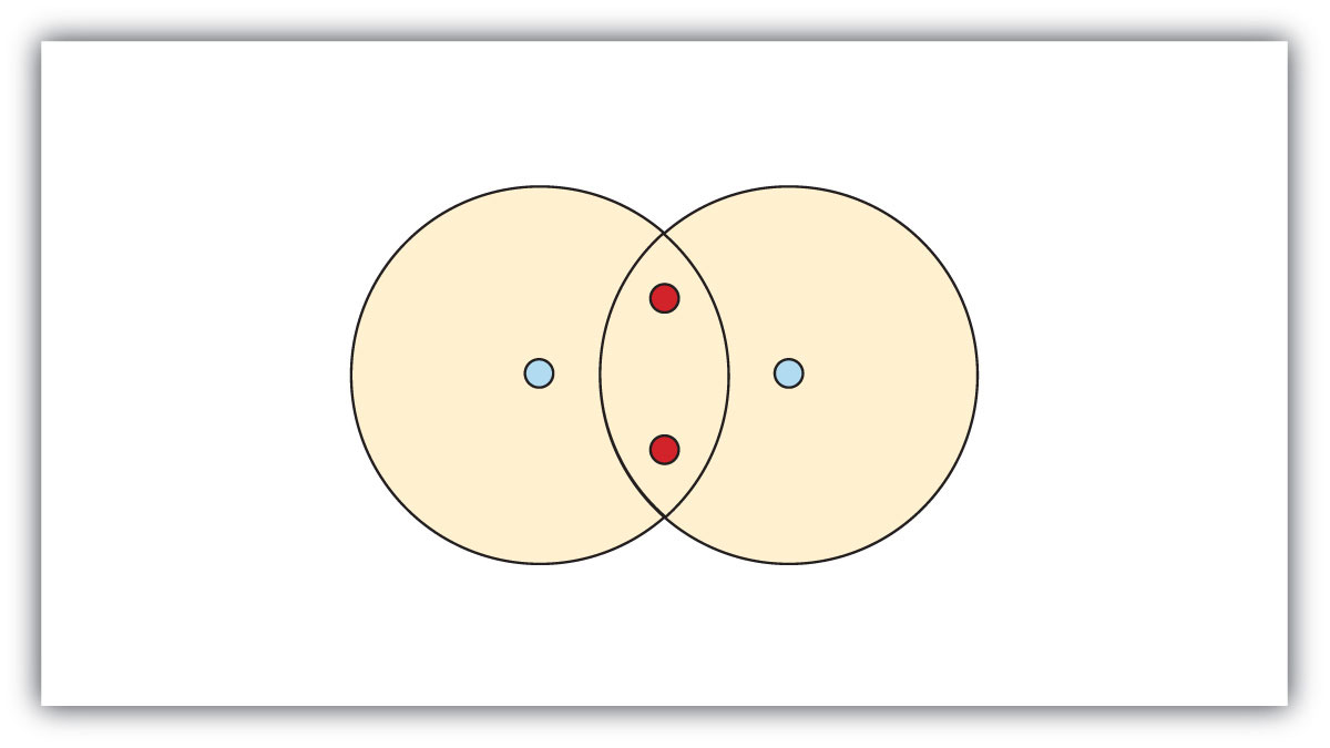 Ch105 Chapter 3 Ionic And Covelent Bonding Chemistry Bohr Diagram For Oxygen Electron Shells Configuration