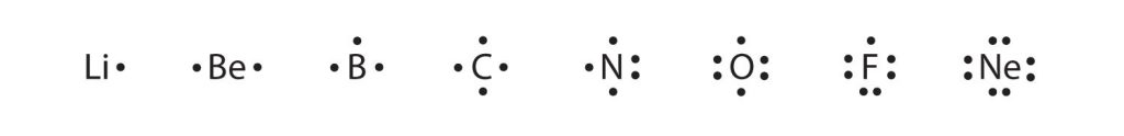 CH105: Chapter 3 - Ionic and Covelent Bonding - Chemistry