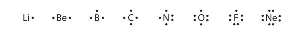Ch105  Chapter 3  U2013 Ionic And Covelent Bonding  U2013 Chemistry