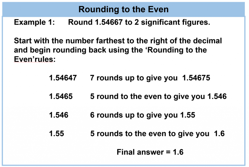 rules_of_rounding