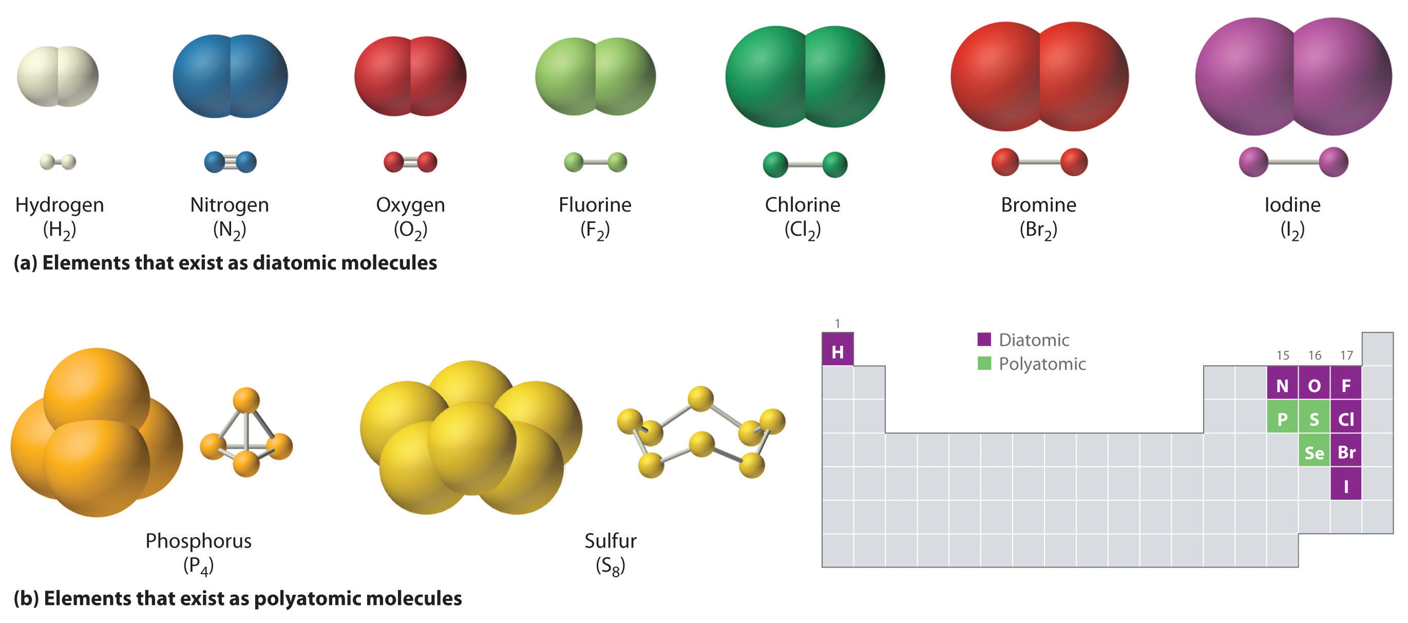 CH150: Chapter 4 – Covalent Bonds and Molecular Compounds