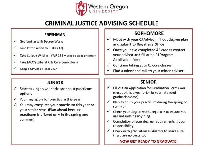 Criminal Justice Degree >> Bs Criminal Justice Criminal Justice Sciences Division