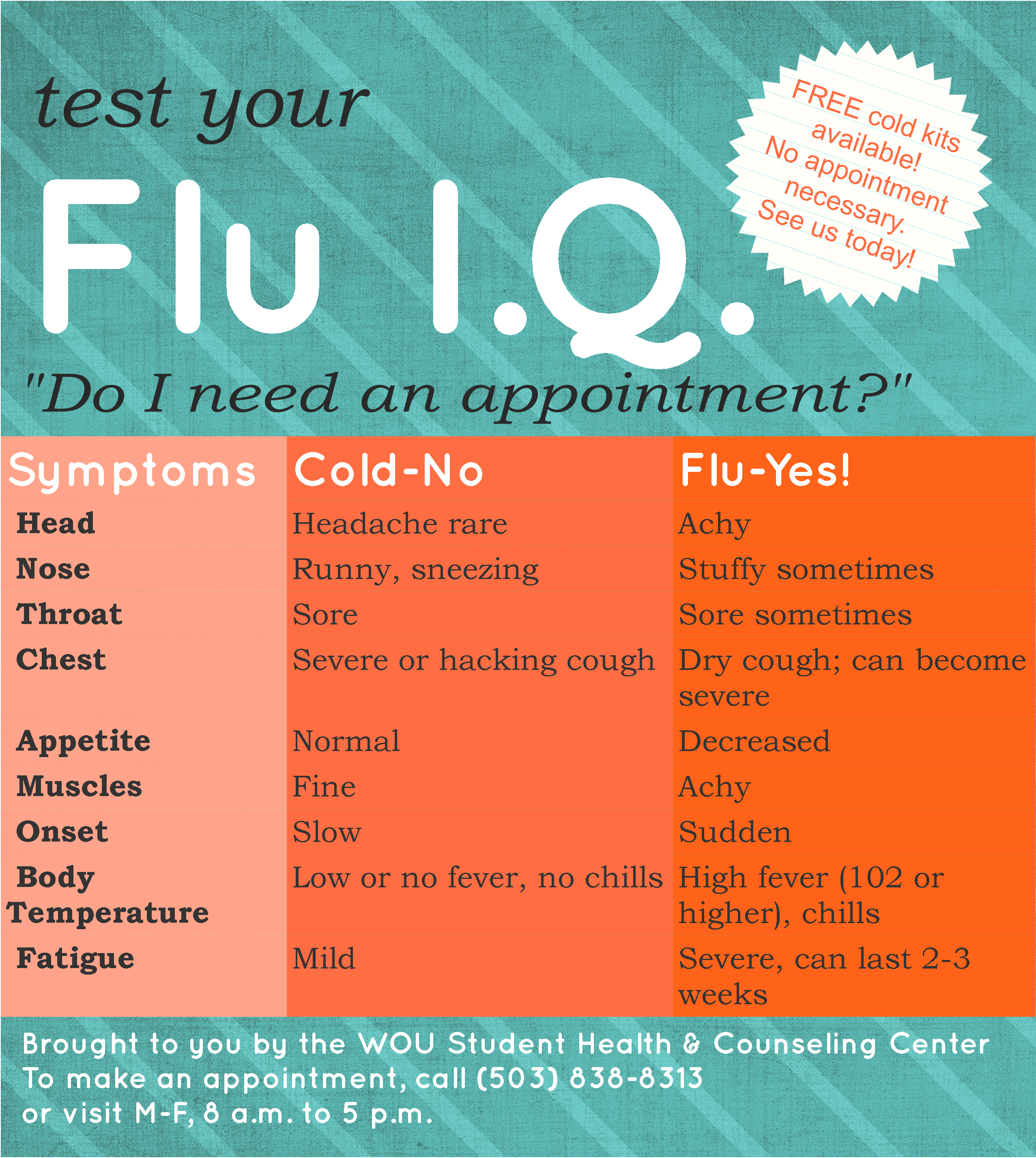 cold and flu chart