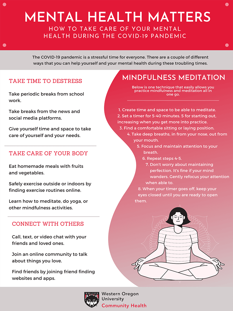 Mental Health Matters Poster