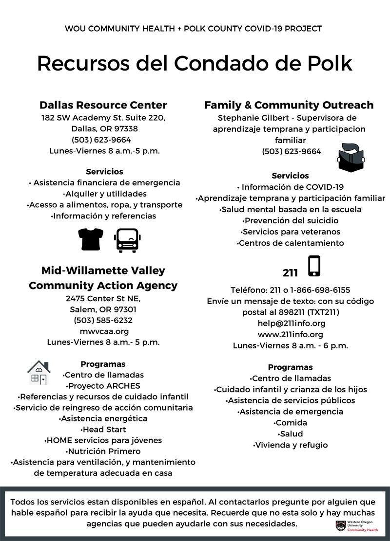 Polk County Resources (Spanish)