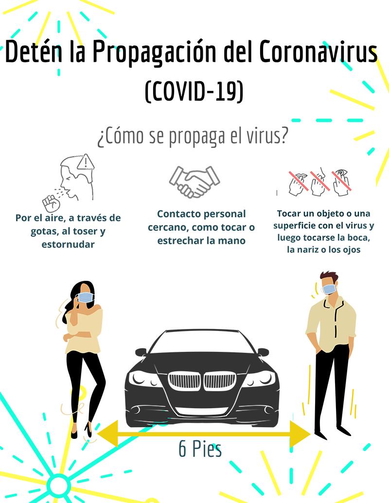 Propagación Poster (Spanish)