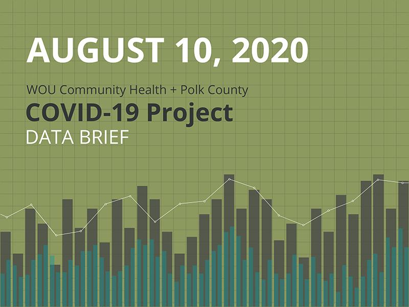 August 10, 2020 Data Brief