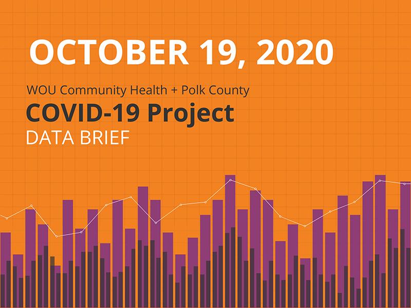 October 19, 2020 Data Brief