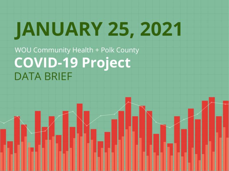 January 25, 2021 Data Brief
