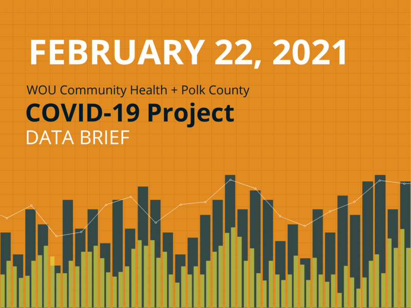 February 22, 2021 Data Brief