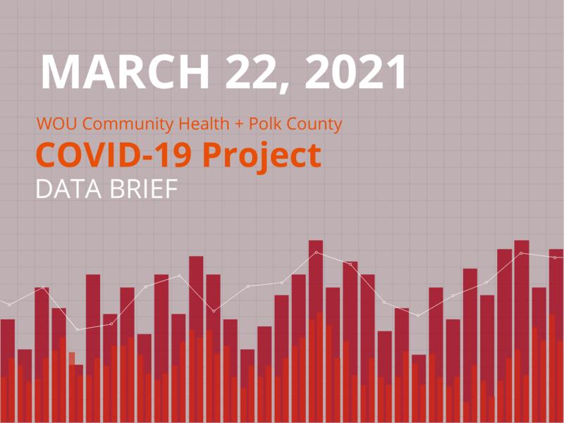 March 22, 2021 Data Brief