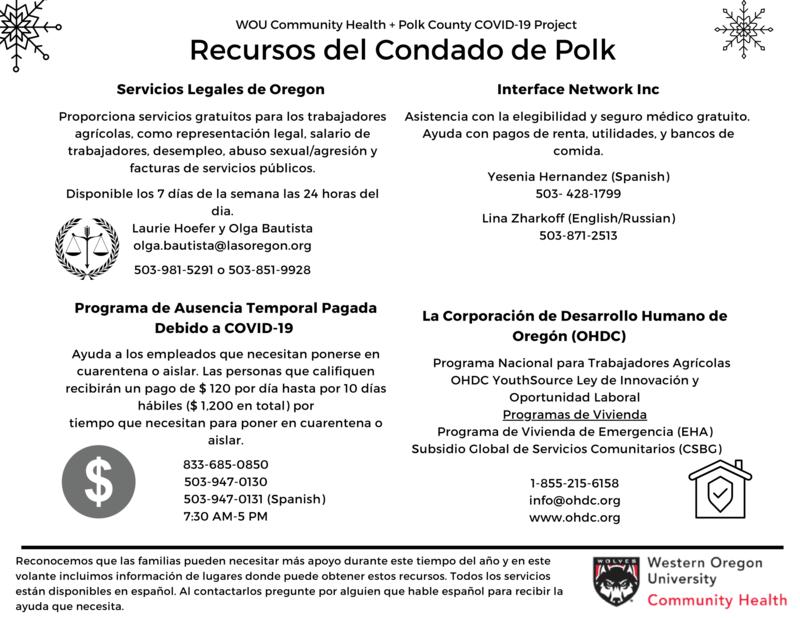 Recursos del Condado de Polk