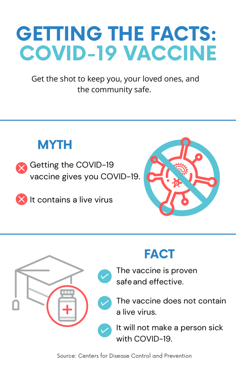 Getting the Facts: COVID-19 Vaccine (English & Spanish)