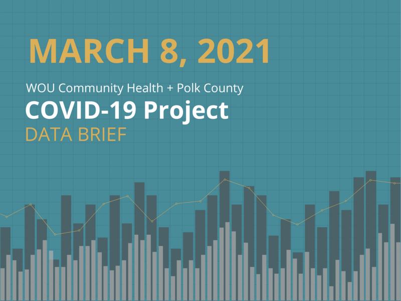 March 8, 2021 Data Brief