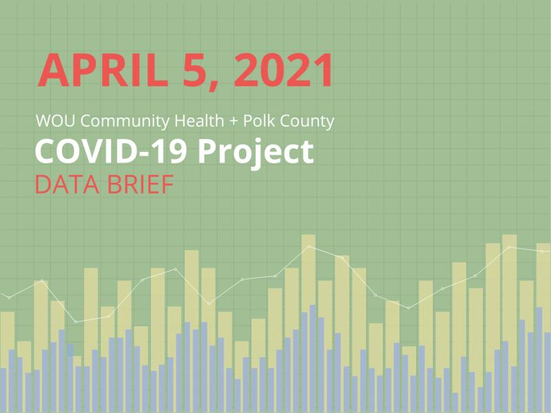 April 5, 2021 Data Brief