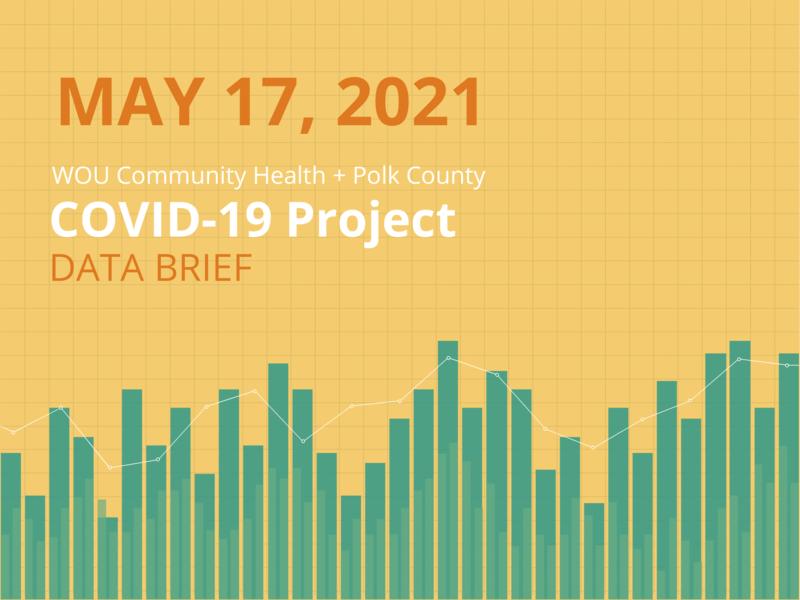 May 17, 2021 Data Brief