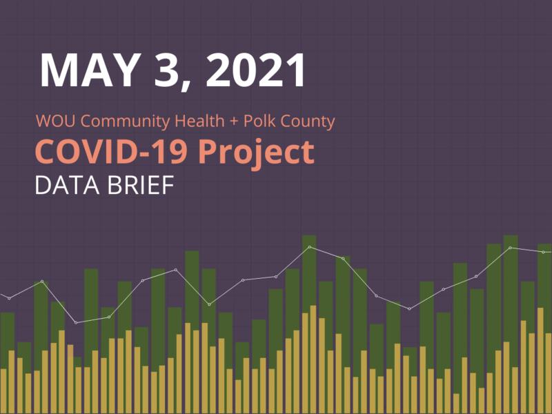 May 3, 2021 Data Brief