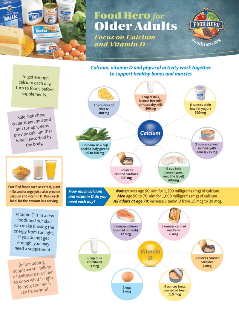 Older Adult Food Hero Recipe: Focus on Calcium