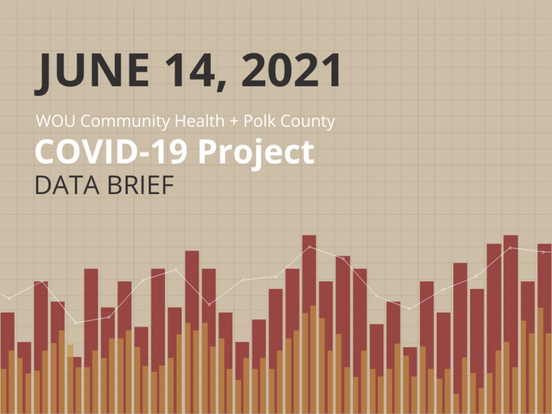 June 14, 2021 Data Brief