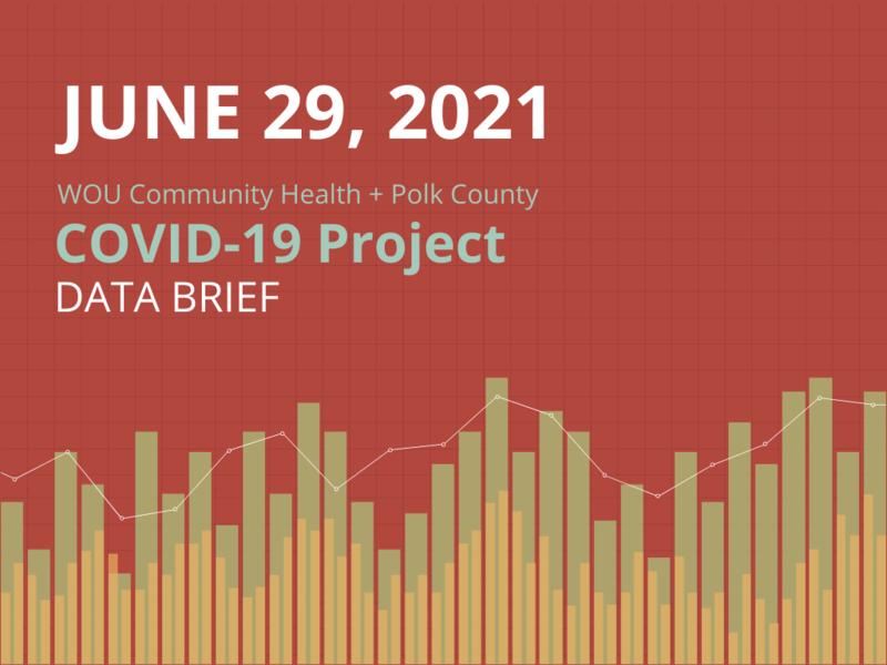June 29, 2021 Data Brief