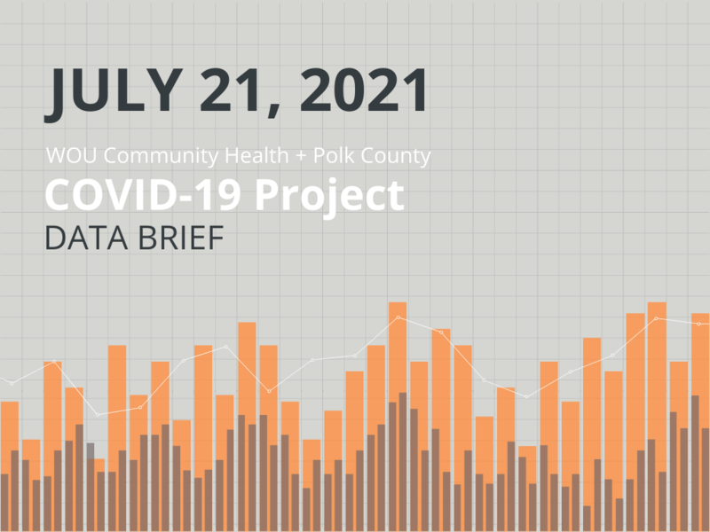 July 21, 2021 Data Brief