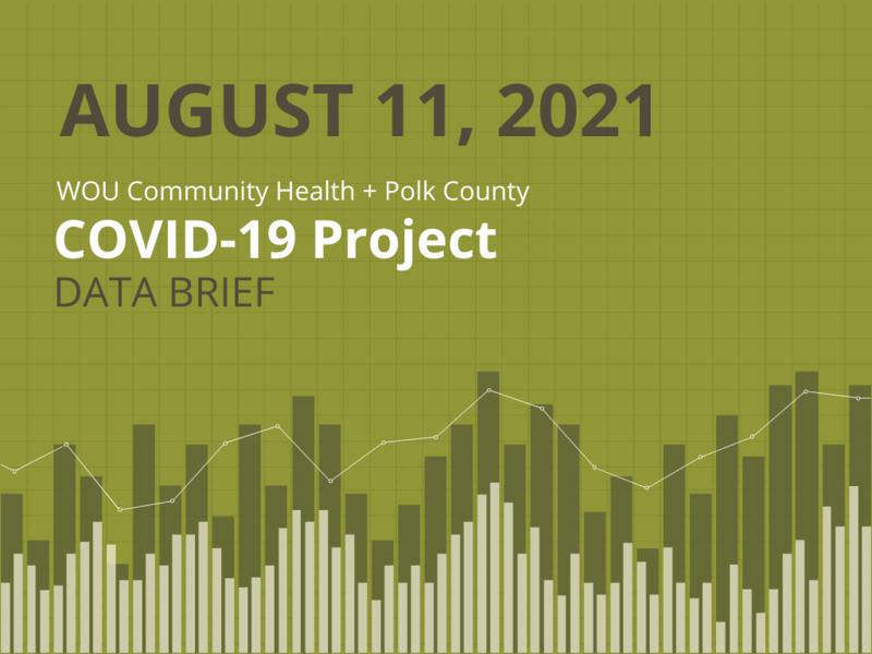 August 11, 2021 Data Brief