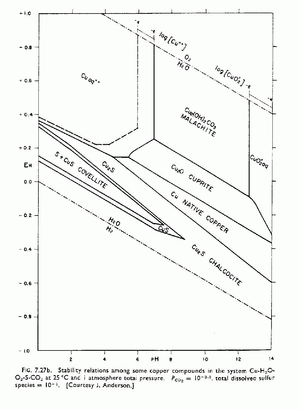 Opal creek wilderness area ruth mine water analysis copper eh ph diagram ccuart Choice Image