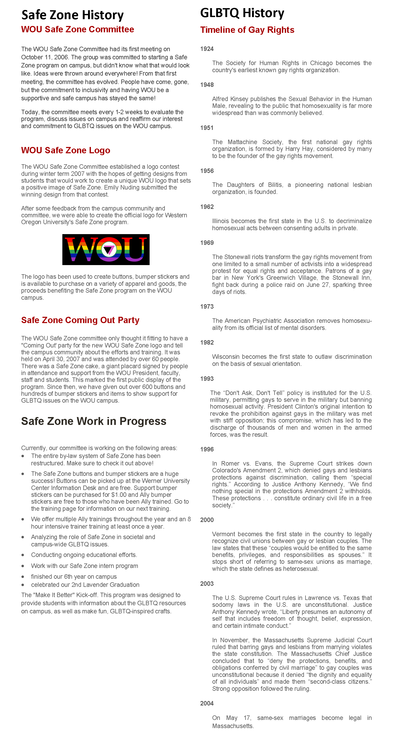 SafeZone History and Work in Progress